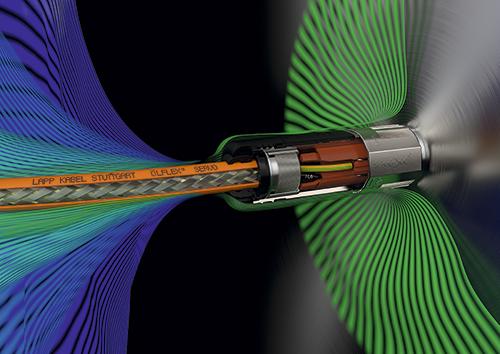 Nuevos cables ÖLFLEX CONNECT SERVO con compatibilidad electromagnética mejorada